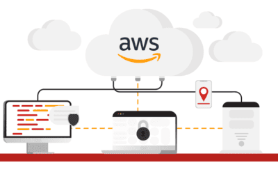 What is AWS? – Definition, Training, and more.