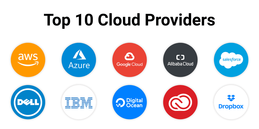 Top 10 Cloud Providers